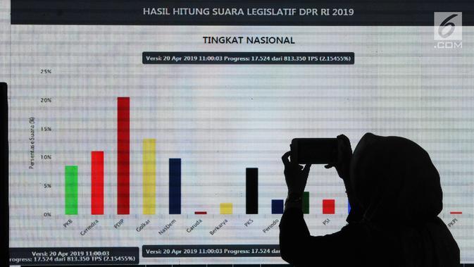 Siluet wartawan saat mengabadikan rekapitulasi penghitungan suara melalui aplikasi Situng di Kantor KPU, Jakarta, Sabtu (20/4). Menurut KPU, rekapitulasi penghitungan suara resmi Pemilu 2019 tetap dilakukan secara manual. (/Herman Zakharia)