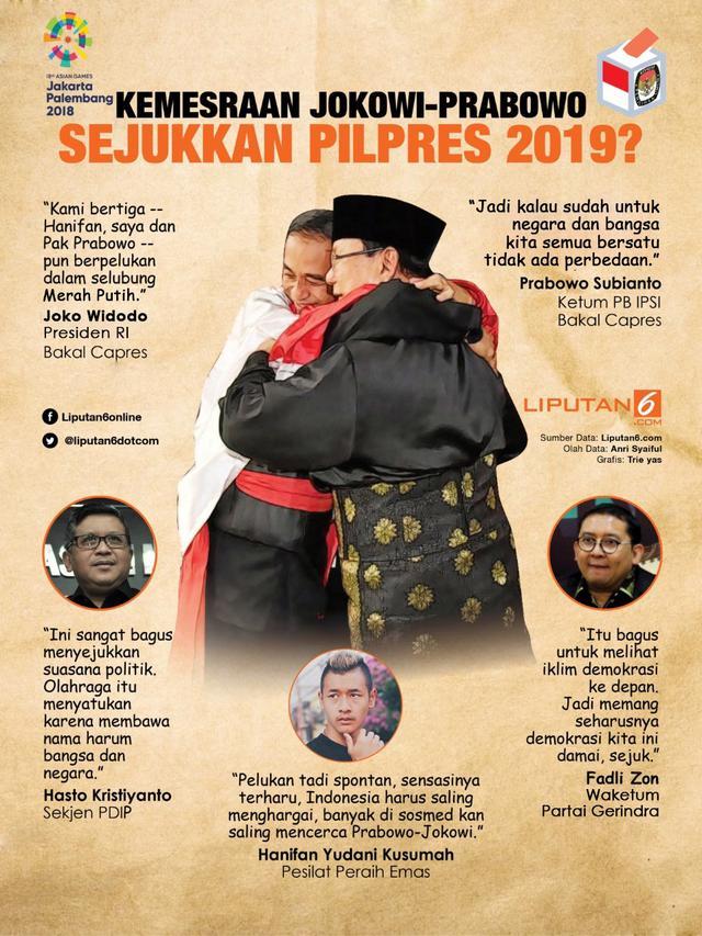 Infografis Kemesraan Jokowi-Prabowo Sejukkan Pilpres 2019?
