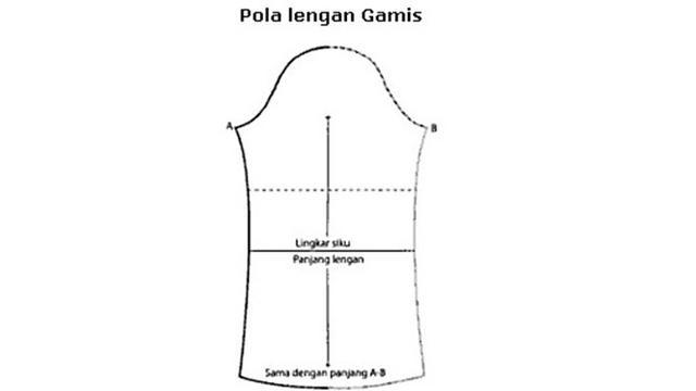 Cara Membuat Pola Baju Gamis Mudah Dipraktikkan Untuk