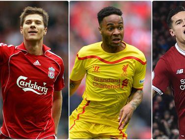5 Penjualan Termahal Liverpool di Bursa Transfer