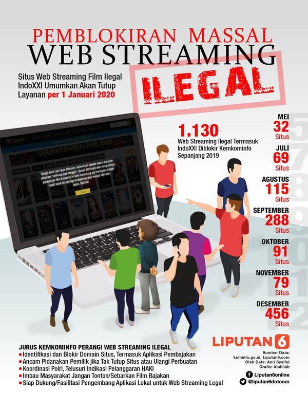 Infografis Pemblokiran Massal Web Streaming Ilegal. (Liputan6.com/Abdillah)