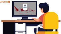 Banner Infografis Temuan Janggal di Rancangan Anggaran Jakarta. (Liputan6.com/Triyasni)
