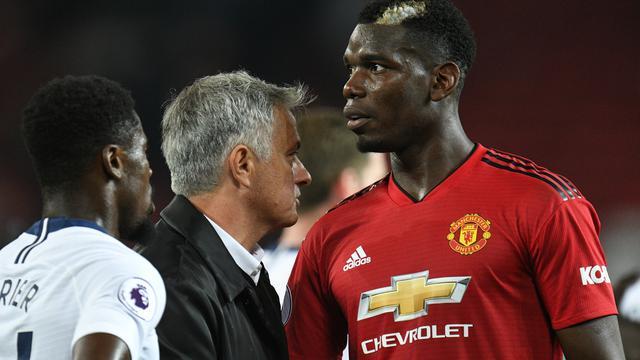 Ekspresi Kecewa Jose Mourinho Usai Dibantai Tottenham
