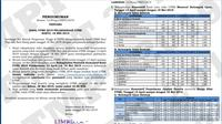 Lembaga Tes Masuk Pergururuan Tinggi (LTMPT) Kementerian Riset dan Pendidikan Tinggi (Kemristekdikti) mengumumkan hasil Ujian Tulis Berbasis Komputer (UTBK) gelombang 2. (www.ltmpt.ac.id)