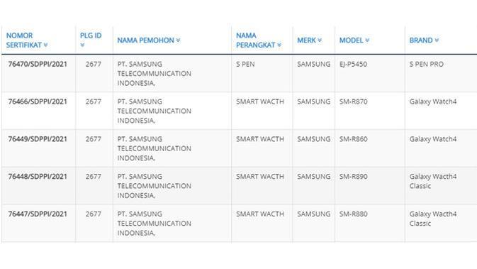 Galaxy Watch 4, Buds 2, dan S Pen Pro Terima Sertifikat TKDN. (Doc: Ditjen SDPPI)
