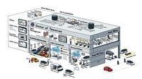 Dealer virtual Volkswagen