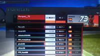 Hasil lomba Virtual Race MotoGP, Minggu (29/3/2020). (Bola.com/Hendry Wibowo)