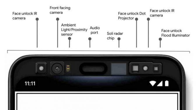 Sensor yang terpasang di Google Pixel 4. (Doc: Google)