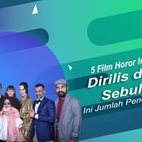 5 Film Horor Indonesia Dirilis dalam Sebulan, Ini Jumlah Penontonnya.   (Digital Imaging: Nurman Abdul Hakim/Bintang.com)