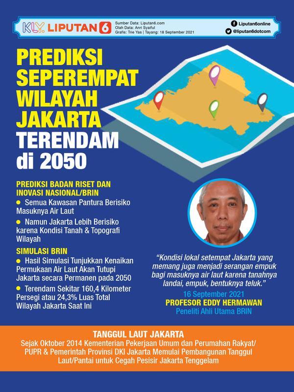 Infografis Prediksi Seperempat Wilayah Jakarta Terendam di 2050. (Liputan6.com/Trieyasni)