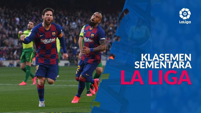 Berita motion grafis klasemen La Liga 2019-2020 hingga pekan ke-27 sebelum ditunda akibat virus corona.