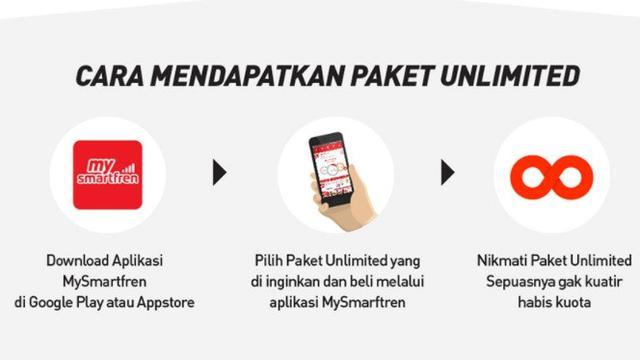 3 Alasan Paket Internet Unlimited Smartfren 4G Layak