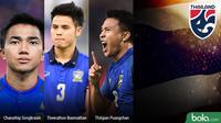 Trivia Pemain Thailand di Liga Jepang (Bola.com/Adreanus Titus)