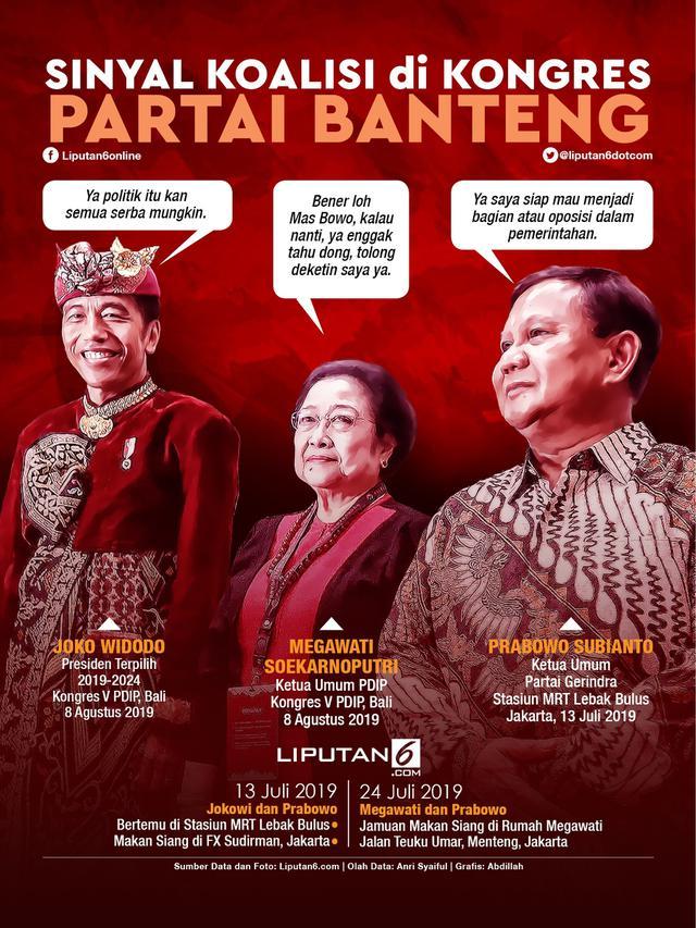 Infografis Sinyal Koalisi di Kongres Partai Banteng