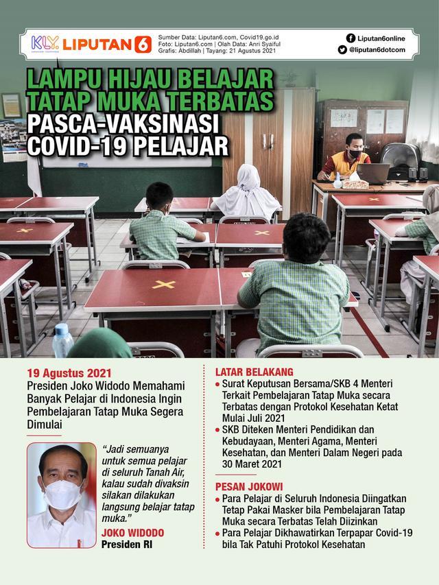 Infografis Lampu Hijau Belajar Tatap Muka Terbatas Pasca-Vaksinasi Covid-19 Pelajar. (Liputan6.com/Abdillah)