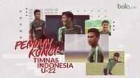 3 pemain kunci Timnas Indonesia di Piala AFF U-22 2019. (Bola.com/Dody Iryawan)