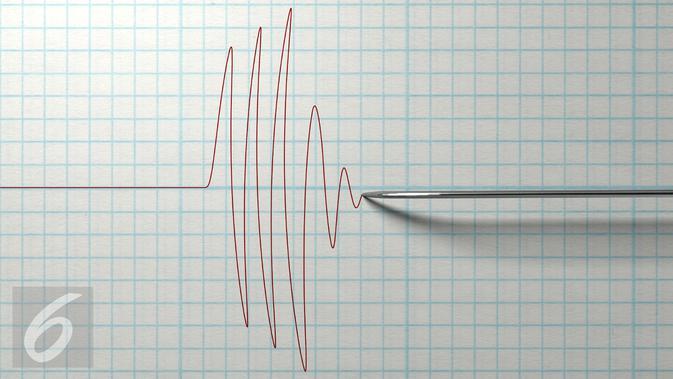Gempa Magnitudo 5,1 Goyang Sulut