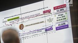 Pakar IT Profesor Marsudi Wahyu Kisworo memberi keterangan dalam sidang sengketa Pilpres 2019 Gedung MK, Jakarta, Kamis (20/6/2019). Marsudi mengatakan Situng dirancang untuk sarana transparansi penghitungan suara ke masyarakat. (Liputan6.com/Faizal Fanani)