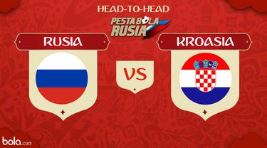 Berita video head-to-head Piala Dunia Rusia 2018: Rusia vs Kroasia.
