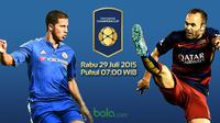 Cover ICC 2015: Chelsea vs Barcelona