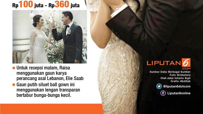 Infografis Gaun Pernikahan Raisa