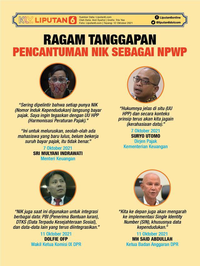 Infografis Ragam Tanggapan Pencantuman NIK sebagai NPWP. (Liputan6.com/Trieyasni)