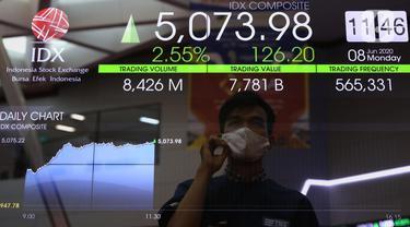 Pekerja terlihat di depan layar yang menampilkan informasi pergerakan saham di gedung Bursa Efek Indonesia, Jakarta, Senin (8/6/2020). Indeks Harga Saham Gabungan (IHSG) menguat 1,34% ke level 5.014,08 pada pembukaan perdagangan sesi I, Senin (8/6). (Liputan6.com/Angga Yuniar)