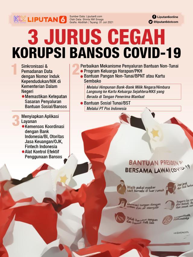 Infografis 3 Jurus Cegah Korupsi Bansos Covid-19 (Liputan6.com/Abdillah)