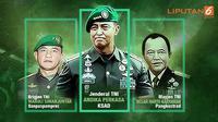 Banner Infografis Komandan-Komandan Baru TNI AD. (Liputan6.com/Abdillah)