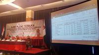 Daftar Pemilih Tetap Pilkada serentak 2018 di Kota Malang (Liputan6.com/Zainul Arifin)