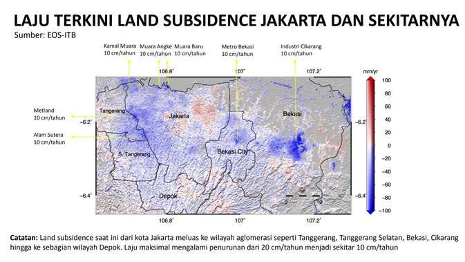 Laju penurunan tanah DKI Jakarta dan sekitarnya (Earth Observatorium of Singapore, Institut Teknologi Bandung)