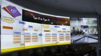 Video wall di Diskominfotik Pekanbaru yang diduga menggunakan barang elektronik ilegal karena tidak ada garansi resmi. (Liputan6.com/Istimewa/M Syukur)