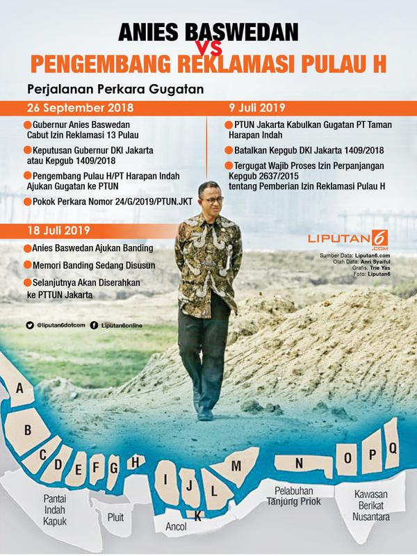 Infografis Anies Baswedan Vs Pengembang Reklamasi Pulau H. (Liputan6.com/Triyasni)