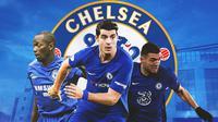 Chelsea - Claude Makelele, Alvaro Morata, Mateo Kovacic (Bola.com/Adreanus Titus)
