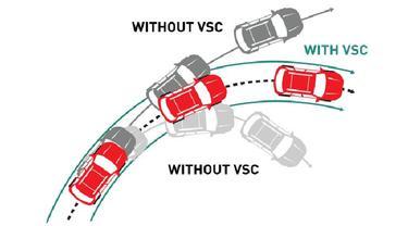 Vehicle Stability Control (VSC) (Foto: Istimewa)