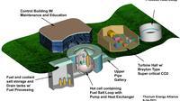 Selain berbahan baku fosil, Indonesia juga melirik untuk membangun Pembangkit Listrik Negara Nuklir (PLTN), terutama yang berbasis Thorium.