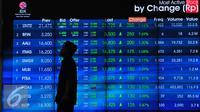 Karyawan melihat pergerakan Indeks Harga Saham Gabungan di Bursa Efek, Jakarta, Jumat (25/11). Indeks harga saham gabungan (IHSG) pada sesi I siang Jumat (25/11) naik 5,3 (0,10 persen) ke level 5.112,9. (Liputan6.com/Angga Yuniar)
