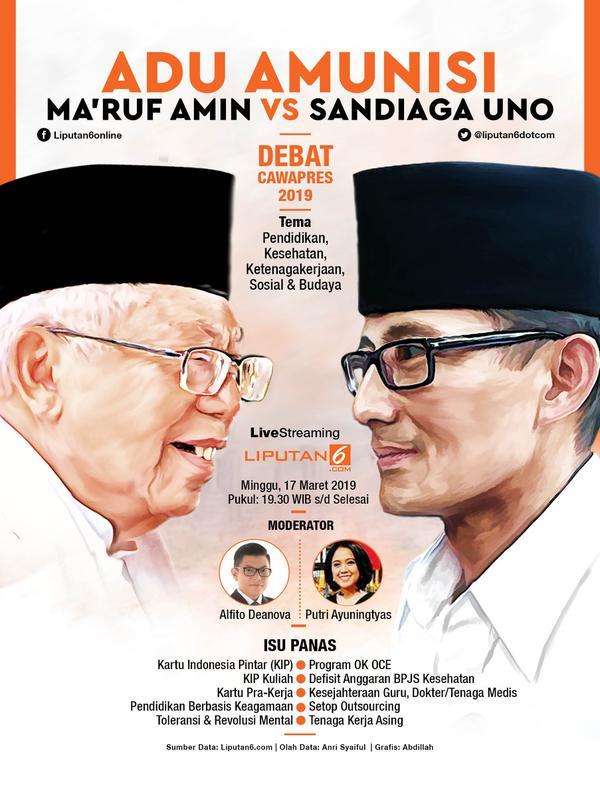 Infografis Headline Adu Amunisi Ma'ruf Amin Vs Sandiaga Uno. (Liputan6.com/Abdillah)