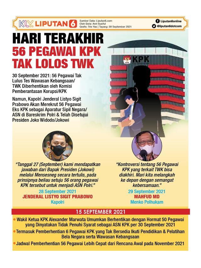 Infografis Hari Terakhir 56 Pegawai KPK Tak Lolos TWK. (Liputan6.com/Trieyasni)