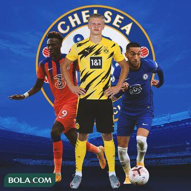 Chelsea - Tammy Abraham, Erling Haaland, Hakim Ziyech