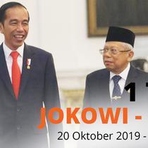 Setahun Jokowi - Ma'ruf Amin (Liputan6.com/Triyasni)