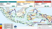 Update pembangunan Palapa Ring (Foto: Kemkominfo)