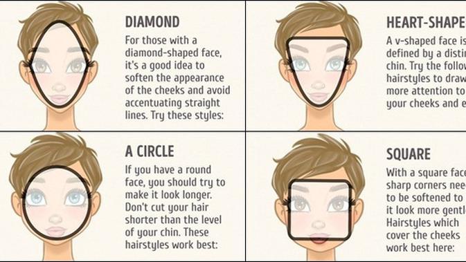 5 Pedoman Gaya Rambut Yang Cocok Berdasarkan Bentuk Wajah Beauty Fimela Com