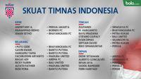 Skuat timnas Indonesia di Piala AFF 2018. (Bola.com/Dody Iryawan)
