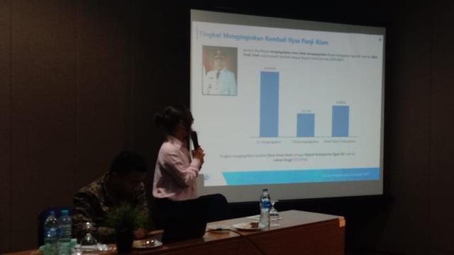 Survei LSI menyebut elektabilitas Ilyas Panji Alam, sebagaicalon bupati masih yang tertinggi dibanding sejumlah calon bupati lainnya di Pilkada Ogan Ilir Desember mendatang. (Istimewa)