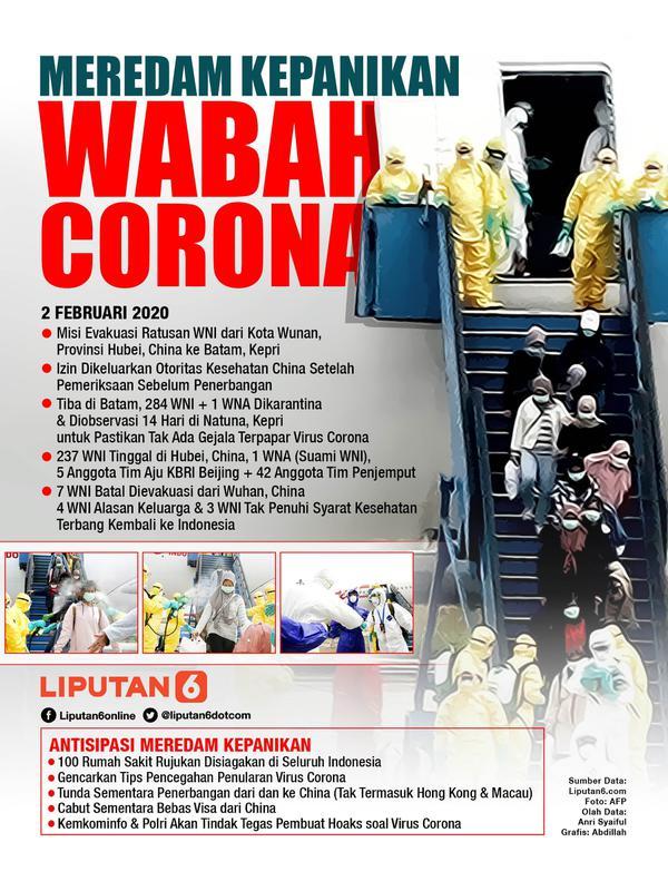 Hampir 2.500 Karyawan Positif COVID-19, 28 Pabrik Sarung Tangan di Malaysia Ditutup
