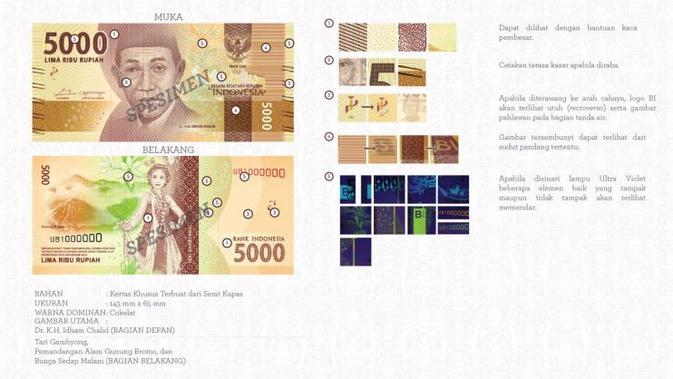 Sisi Unik Uang Rupiah, dari Sejarah hingga Desain yang Cantik
