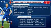Bintang muda tim nasional Islandia, Kolbeinn Sigthorsson. (Bola.com/Rudi Riana)