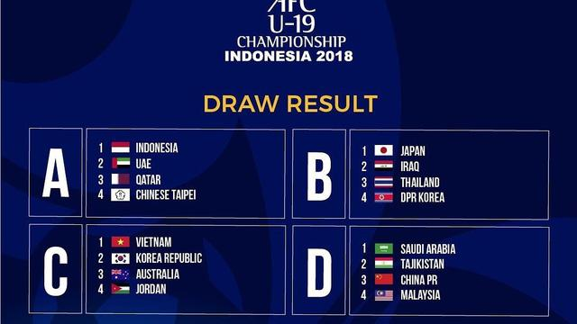 Jadwal Timnas U22: Jadwal Pertandingan Timnas Indonesia Di Piala AFC U-19