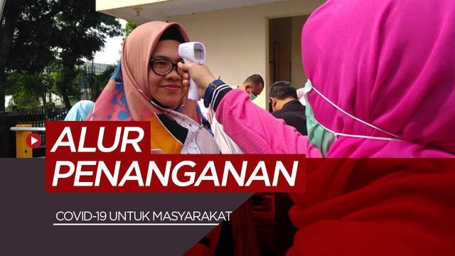 Berita motion grafis pedoman alur penanganan cepat Covid-19 di Indonesia untuk masyarakat.
